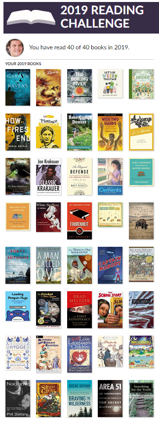 Goodreads Reading Challenge First 40.PNG